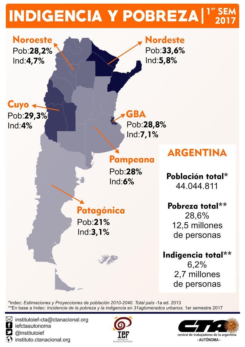 Argentina-54
